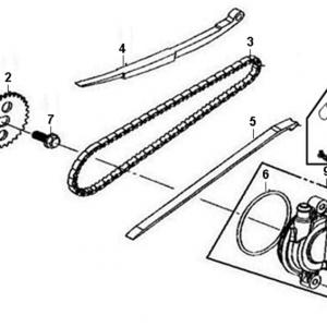 E03- Bregasta osovina/lanac/klizači