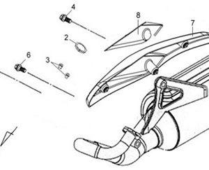 F16-Ispušni sistem